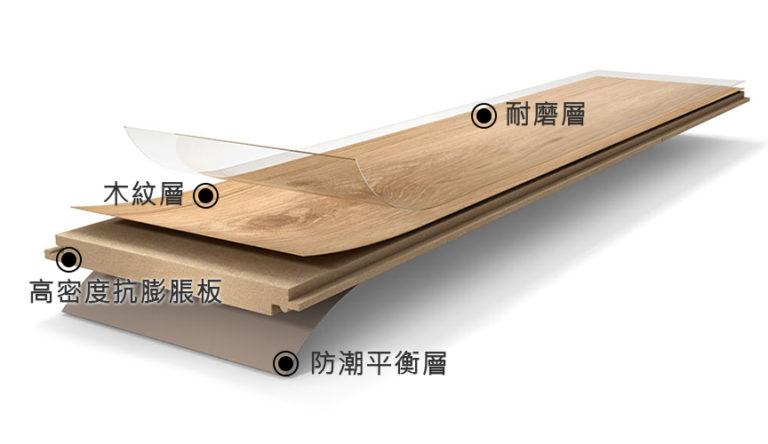 超耐磨地板材質